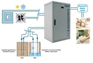 Pompa di calore aria acqua daikin prezzi