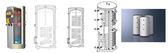 Serbatoio accumulo acqua fredda termosifoni in ghisa for Serbatoio di acqua di rame